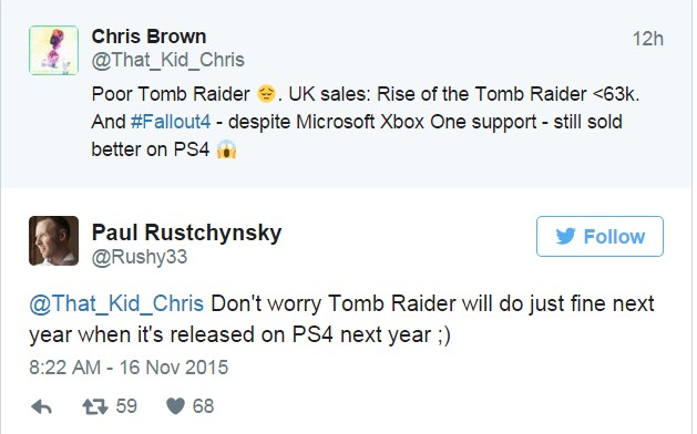 Rise of the Tomb Raider sells less than 60k units