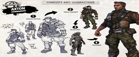 Borderlands Concept Art Zero