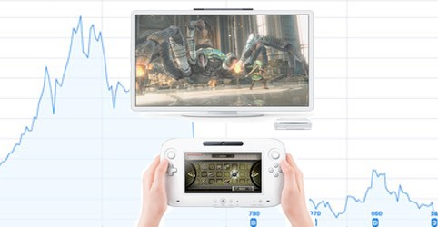 Is Nintendo's Wii U An Inevitable Flop?